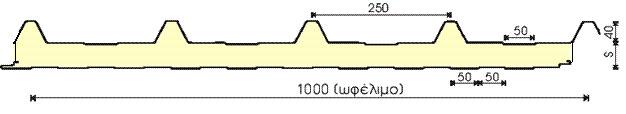Полиуретанови сандвич панели (термопанели) - Покривни сандвич панели RPU от KAMARIDIS GLOBAL WIRE SA 02